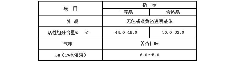 GN-3002|殺菌滅藻劑|水處理劑|水處理劑生產廠家|15668455380