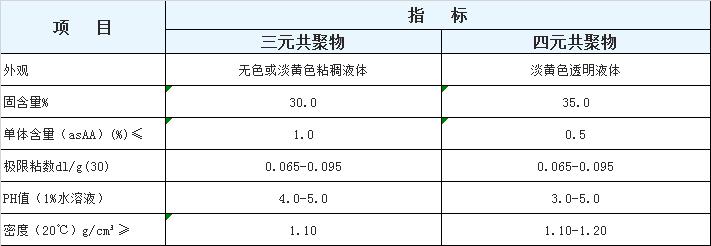 丙烯酸/2-丙烯酰胺-2-甲基丙烷磺酸/丙烯酸羟丙酯三、四元共聚物,山东化友水处理技术有限公司,水处理药剂,0531-88686116