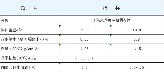 丙烯酸-2-丙烯酰胺-2-甲基丙磺酸共聚物,AA/AMPS,化友水处理,水处理药剂,0531-88686116