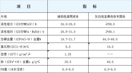 DTPMP•Na5,二乙烯三胺五甲叉膦酸五钠,钠盐DTPMP,DTPMP,DTPMPA,DTPMP钠盐,DTPMP•Nax,DTPMP•Na7,化友水处理,0531-88686116
