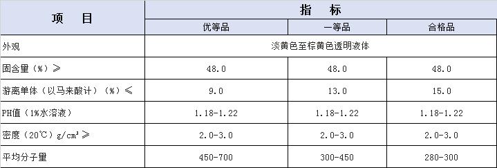 马来酸,丙烯酸共聚物,MA/AA,水处理药剂,山东化友水处理技术有限公司,15668455380