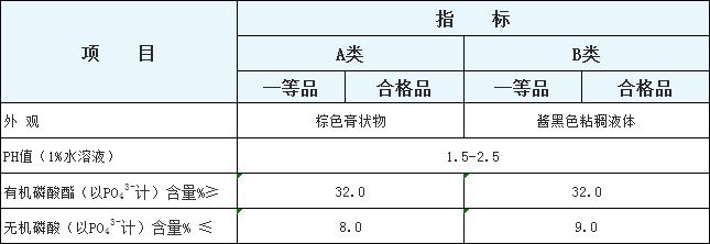 多元醇膦酸脂|PAPE|PAPE生产厂家|PAPE价格|PAPE作用|缓蚀阻垢剂|山东化友水处理剂|053188686116