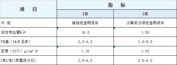 异噻唑啉酮,异噻,杀菌剂,黏泥剥离剂,非氧化性杀菌剂,水处理剂,山东化友水处理技术有限公司,15668455380