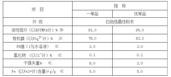 EDTMP,乙二胺四甲叉膦酸,EDTMPA,乙二胺四亚甲基膦酸 EDTMPA,EDTMPS,EDTMP钠盐 EDTMP·Na5
